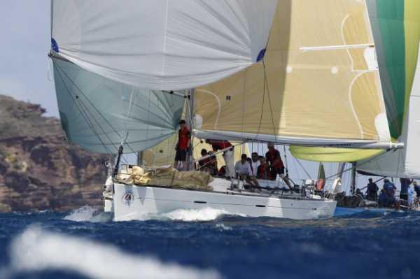 Global Yacht Racing